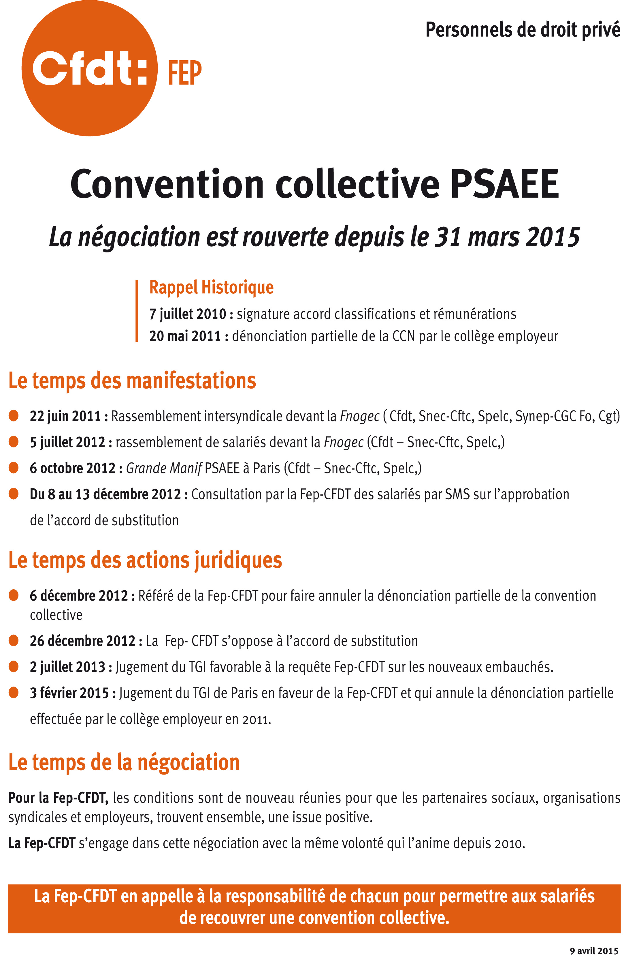 Convention Collective de Convention collective nationale des organismes