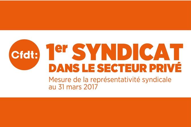 Cfdt Historique La Cfdt Premiere Organisation Syndicale Du Prive