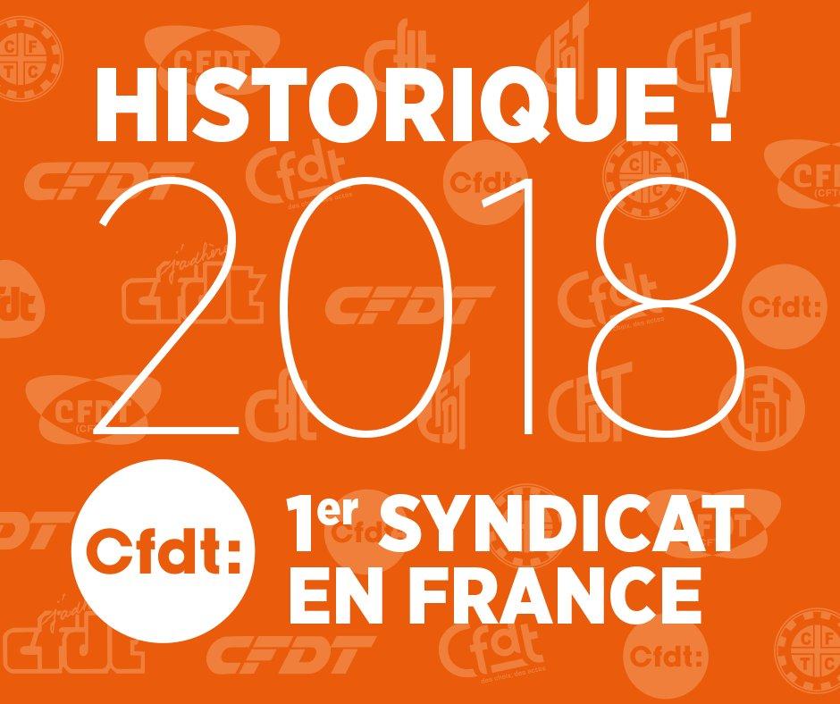 Cfdt Historique La Cfdt Devient Premiere Organisation Syndicale